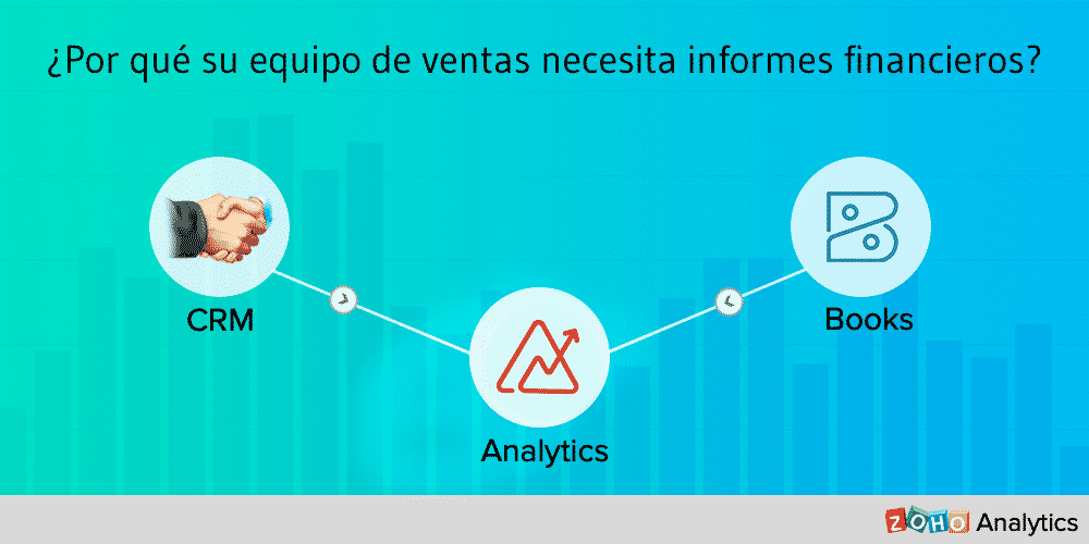 informes con analytics