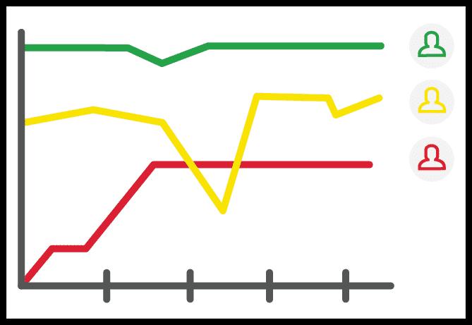 Métrica para representar los reportes basados en personas